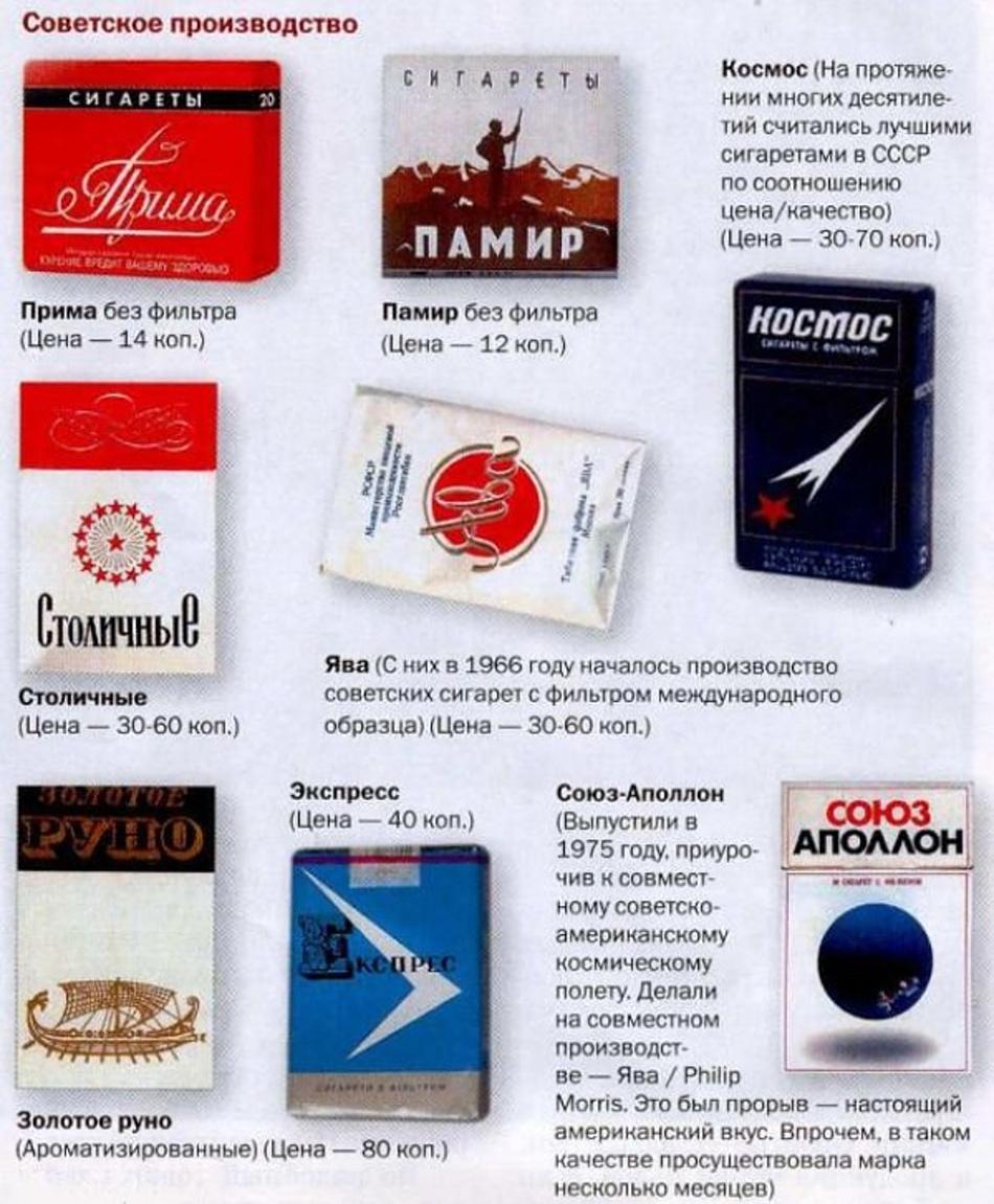 Лучшие сигареты без фильтра купить все виды электронных сигарет и их названия одноразовые